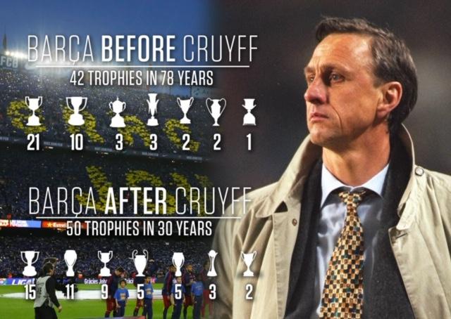 """Résultat de recherche d'images pour """"cruyff entraîneur"""""""